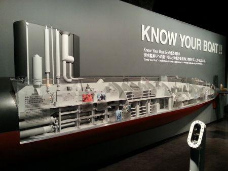 潜水艦構造