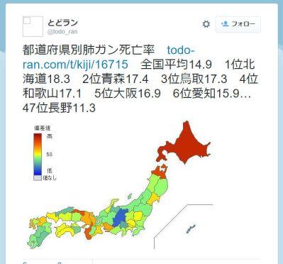 長野県は肺がんでの死亡率が低い件