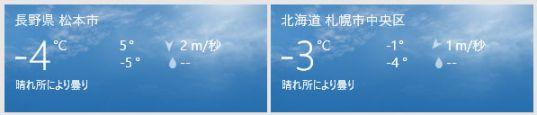 大差ない気温